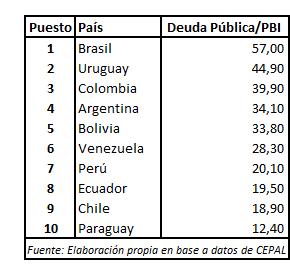 PBI El ABC 15.09.14