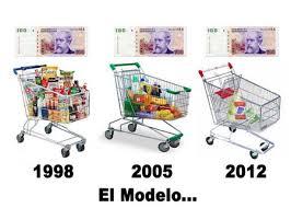 Inflacion El ABC 24.04.15