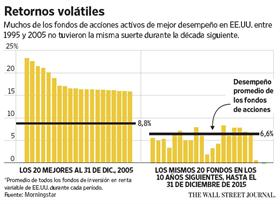 wall-street-journal-americas El ABC 21.10.2016